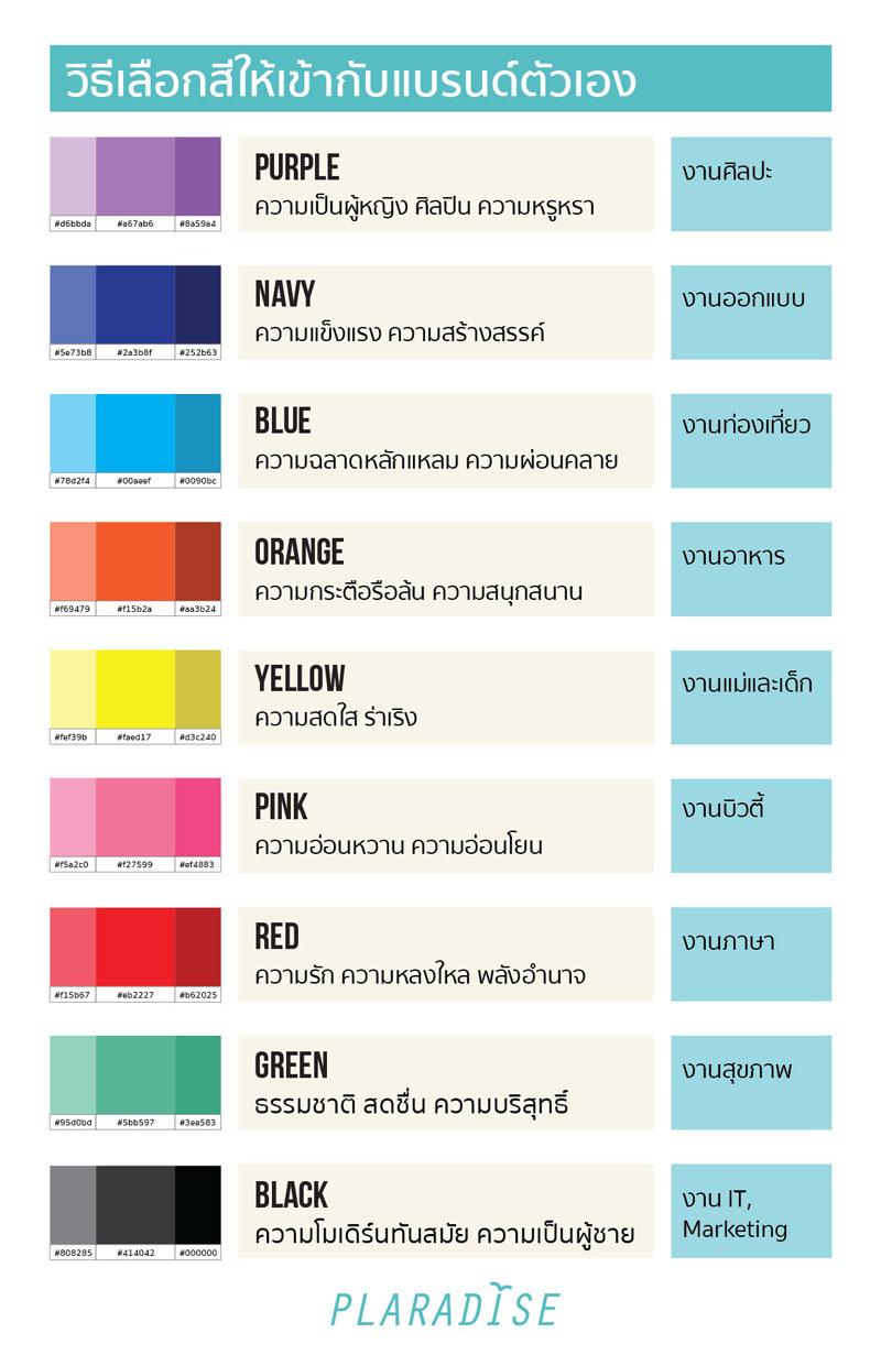 เลือกสีให้แบรนด์ตัวเอง