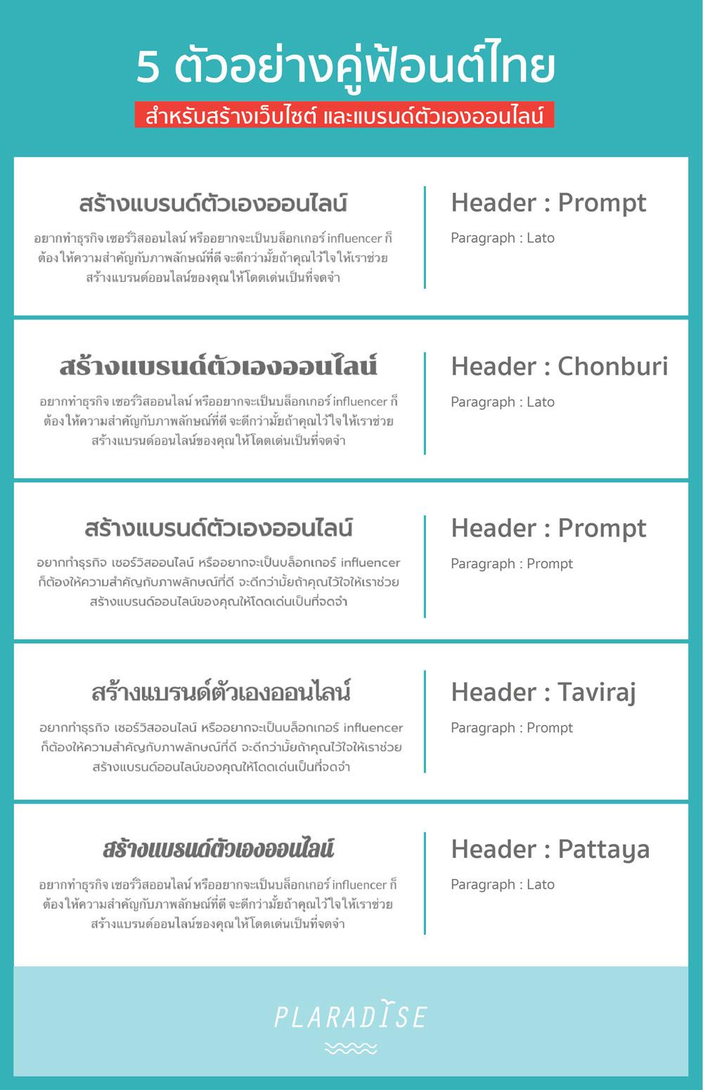 วิธีเลือกฟ้อนต์ไทย